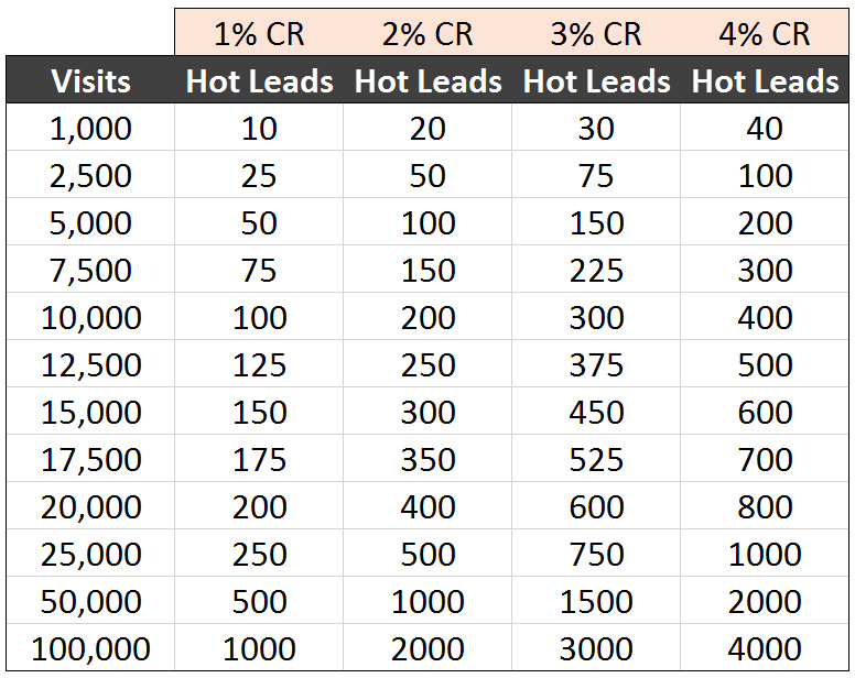website-cr-stats
