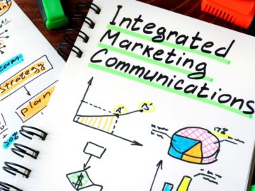 Integrated marketing communication conceptual image