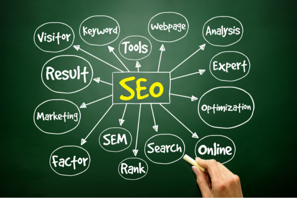 Content audits help improve SEO and Google rankings